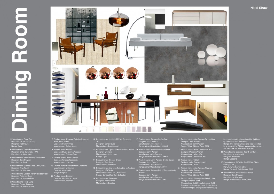 Nikki Shaw \u2013 Thoughts on Design | nikkidshaw